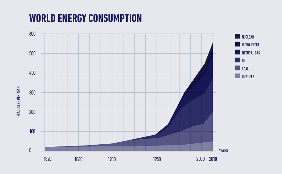world energy consumption for space cooling in buildings